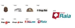 evolução das marcas